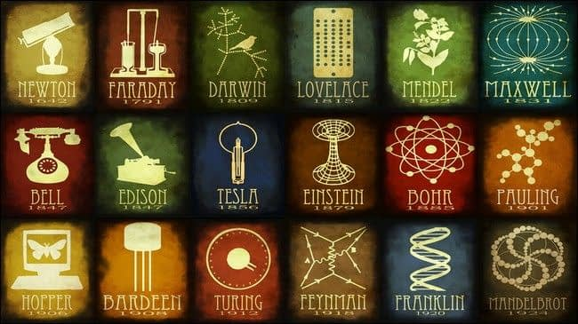 Khoa học bằng tiếng Anh - Science