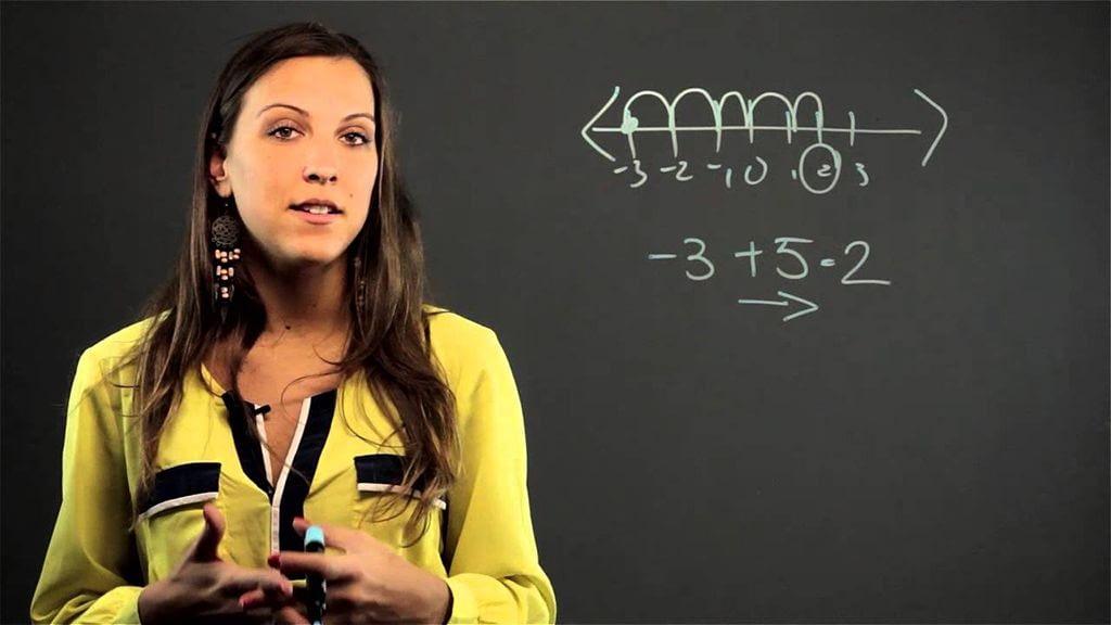 Học Toán bằng tiếng Anh - gia sư dạy kèm toán bằng tiếng anh